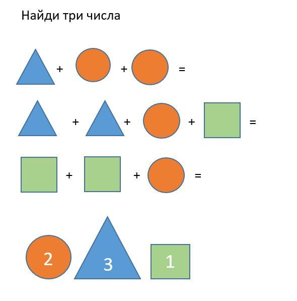 шифр с геометрическими фигурами