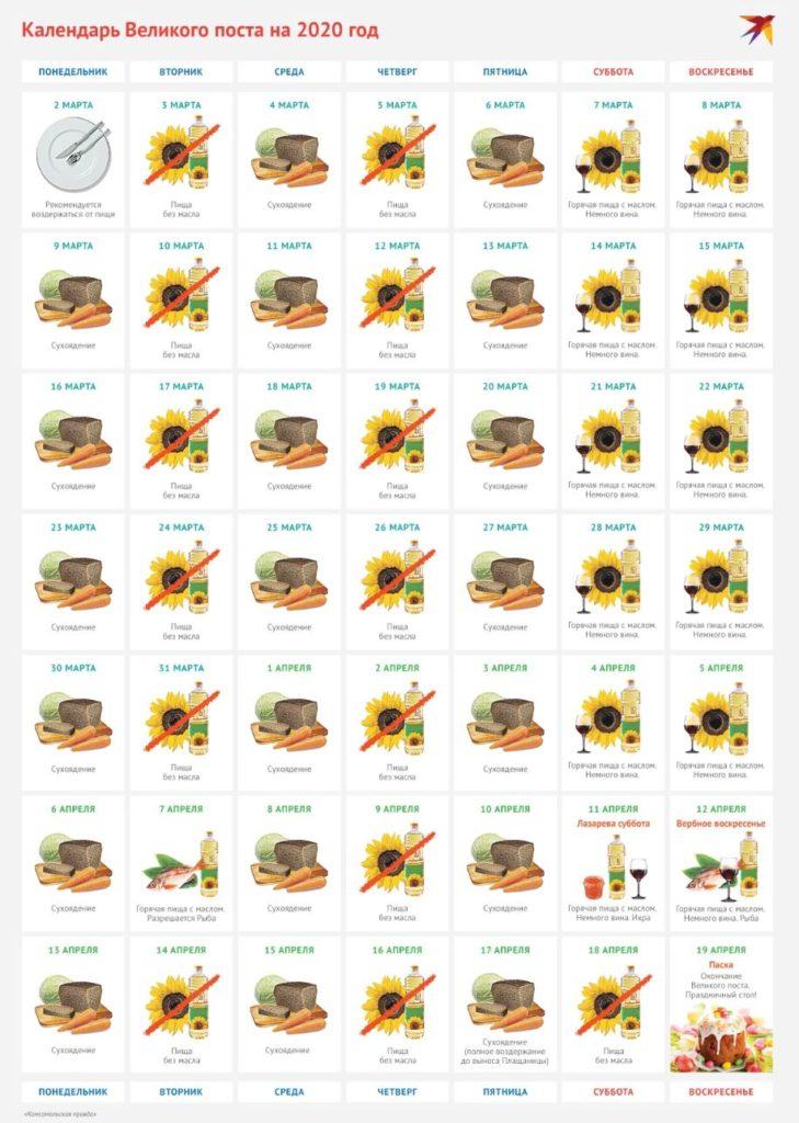 календарь питания на великий пост 2020